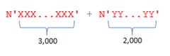 Concatenating Strings in SQL Server