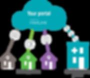 rvetlink-cloud-infographic.png
