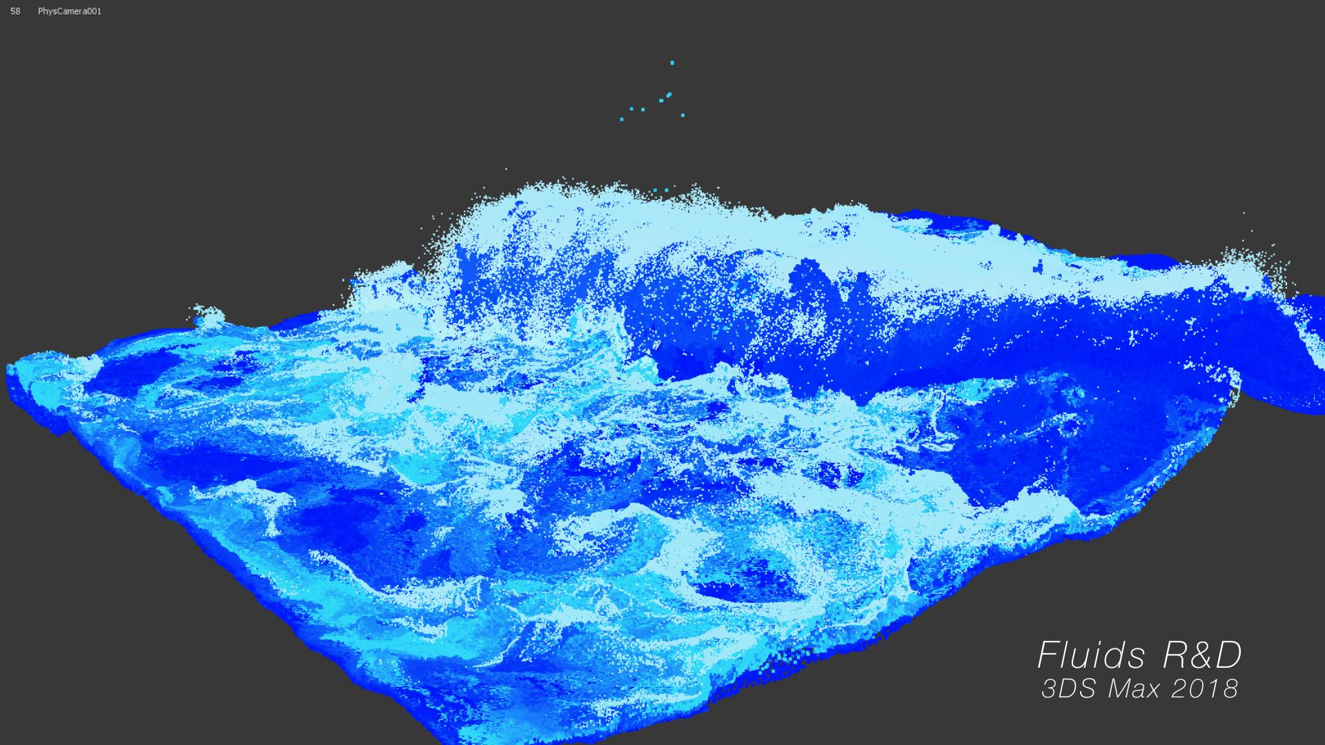 Wave Particles