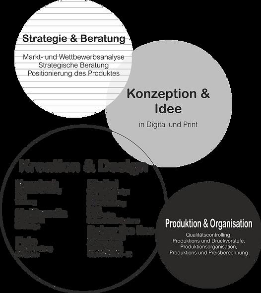 Strategie.png