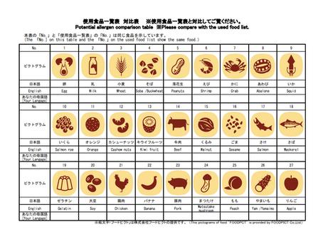 神戸市の学校給食献立表にフードピクト採用 全国初の取り組み