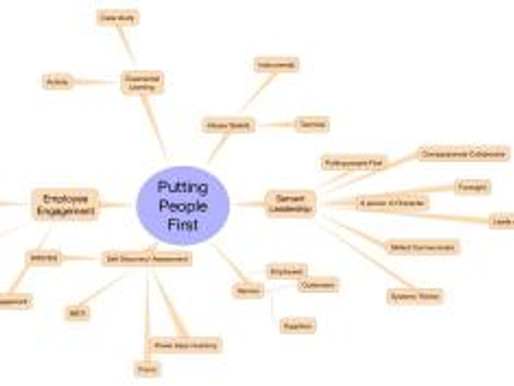 Mind Mapping – How To Plan and Shop at The Same Time!