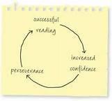 Socializing Success