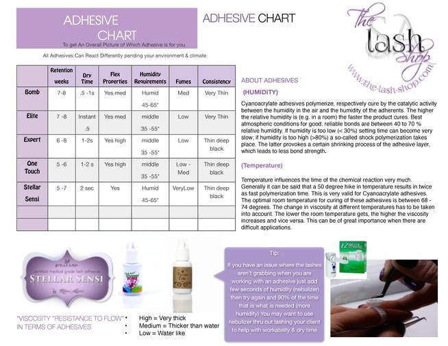 Adhesive 101