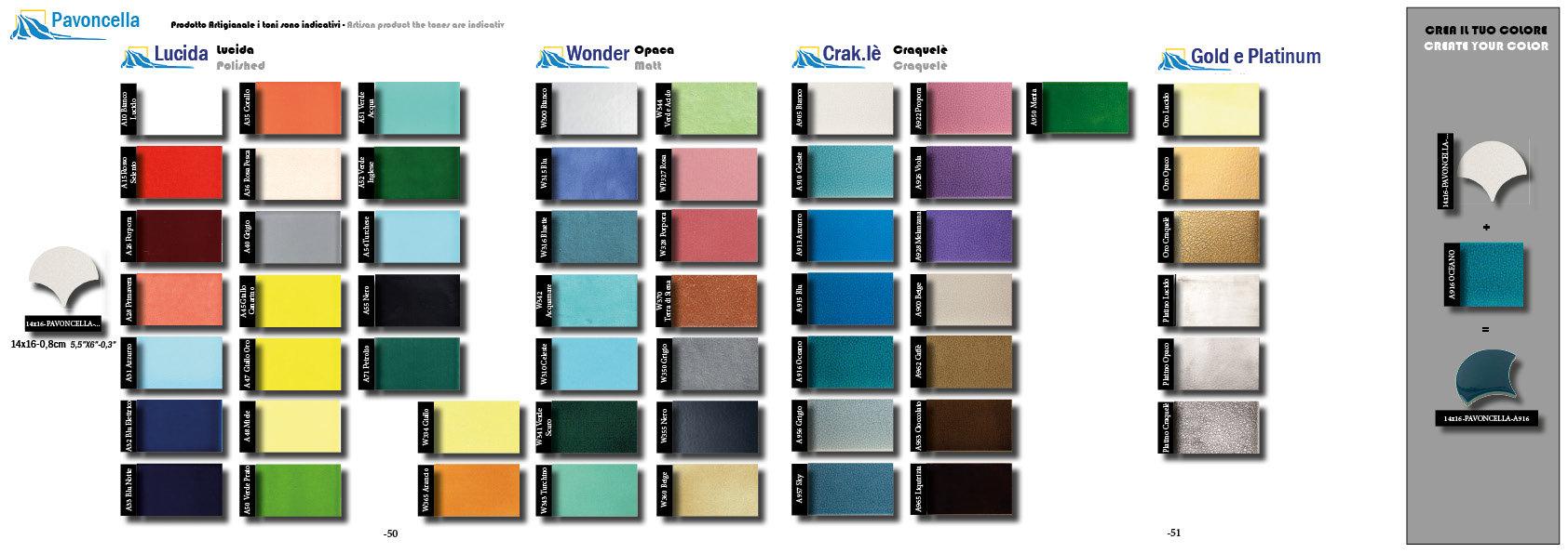 Pagina colori Pavoncella26.jpg