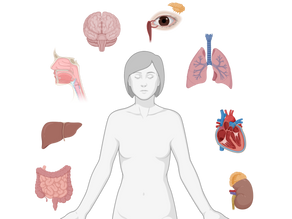 COVID-19: uma doença só, mas vários sistemas afetados!