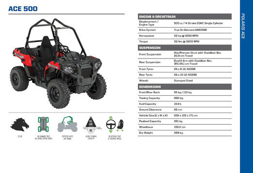 New Model Launch_ACE500.jpg