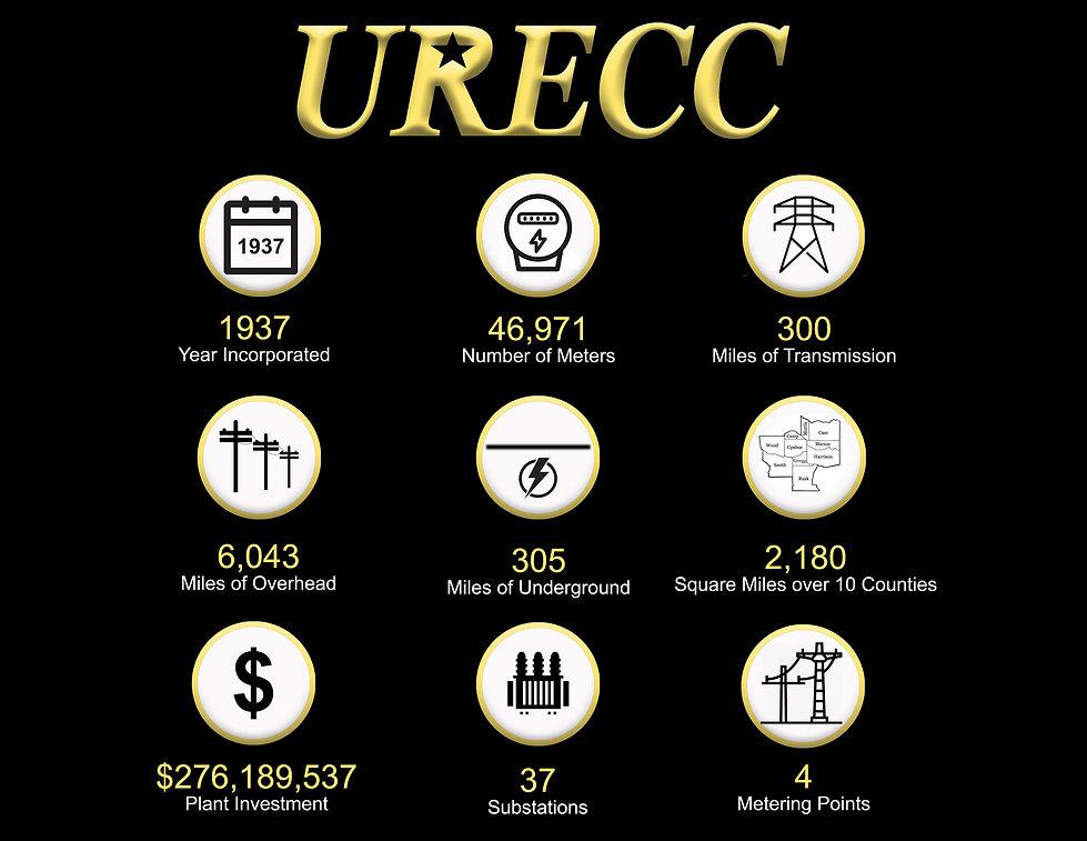 URECC Stats Graphic.jpg