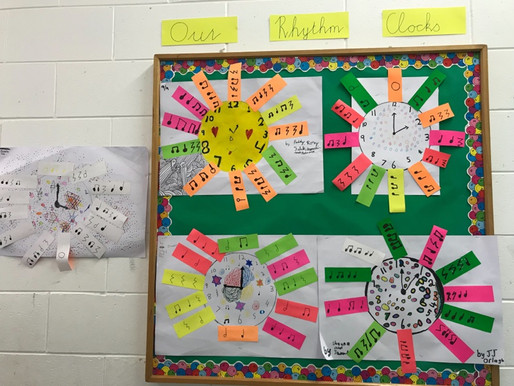 This week in third class we made Rhythm Clocks! Have a look here! 😃😃