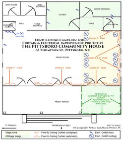 PBO CommHouse Improvements D10