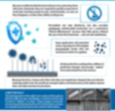 2.-How-PermaSafe-Works-2.jpg