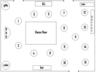 Room Layouts and Seating Charts - The Pros' Perspective