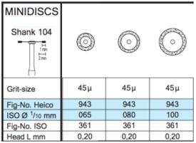 Mini Discs