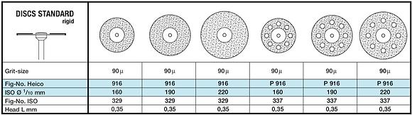 Diamond Discs - Standard