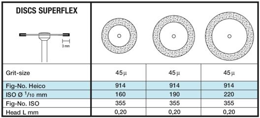Diamond Discs - Superflex