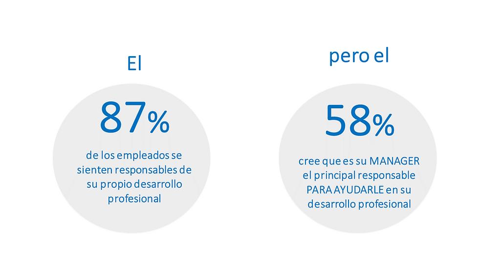 porcentajes Conversa 5.png