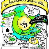 Tedtalk_sketchnote_inspireleaders.jpeg