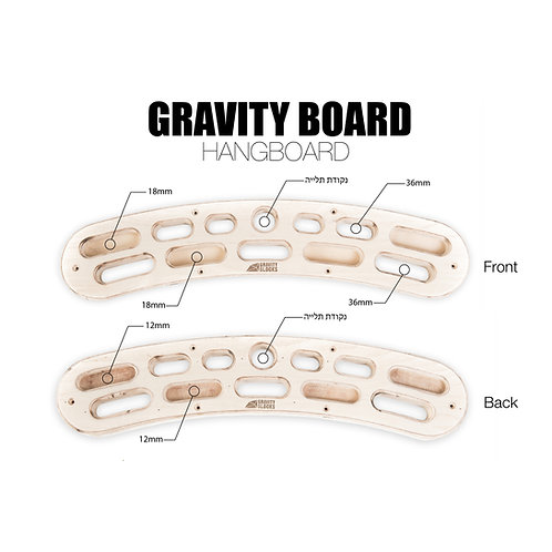 Gravity Board - Hangboard