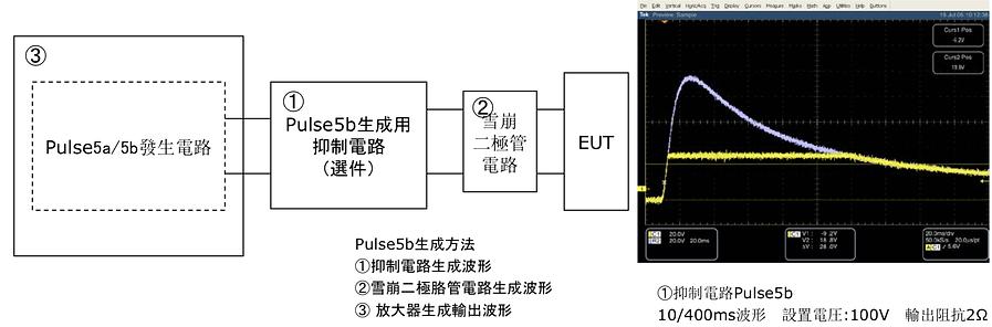Pulse5b抑制電壓波型.png