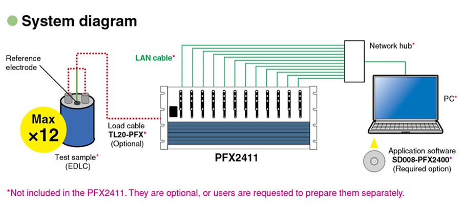 PFX2411 System Diagram.png