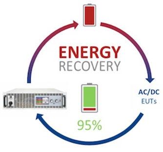 Energy Recovery.jpg