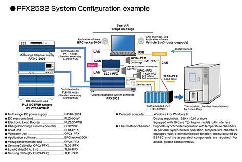 PFX2532 System example.png
