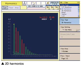 2D harmonics.png