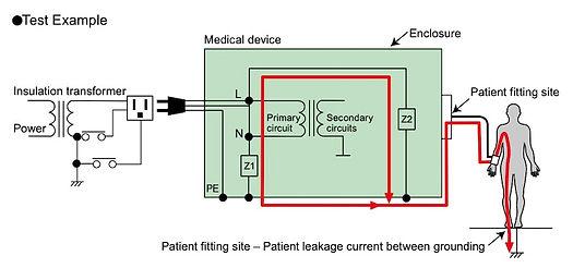 Patient Current.jpg