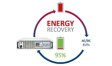 eload recovery1.jpg
