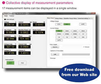 Collective display of measurement parame