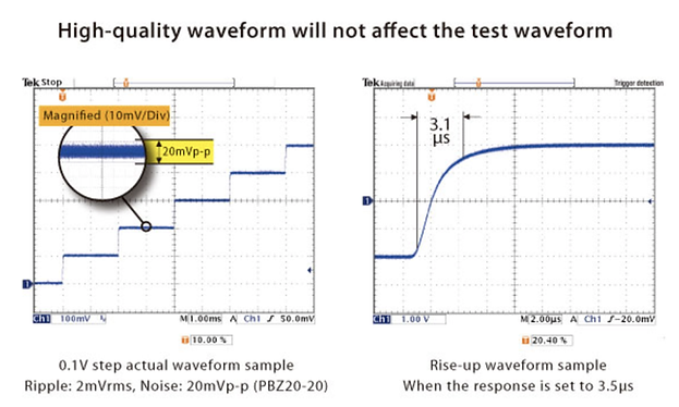 High-quality waveform will not affect th