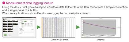 Measurement data logging feature.png