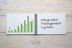 מערכת ניהול משולבת (IMS) - מה זה?