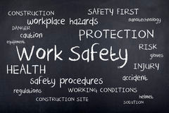 10 צעדים שכדאי לבצע בשנת 2017 כדי לשפר את הבטיחות