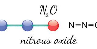 טעויות נפוצות  לגבי  CO2 ו N2O   בגלילים