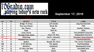 """Devil's Advocate"" hits Top 10 on 106 Radio.com"
