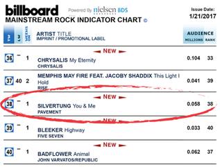 Billboard Top 40 Mainstream Rock Radio Chart January 21, 2017