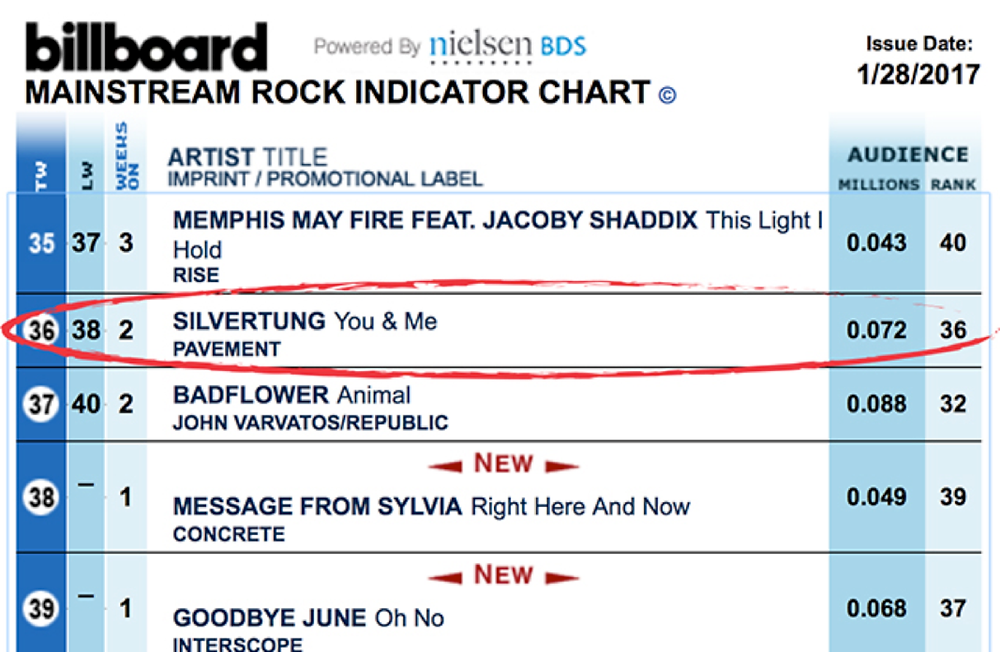 Billboard Top 40 Mainstream Rock Radio Chart January 28, 2017