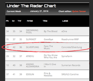 "Face The Music moves into the Top 40 ""Under The Radar"" radio chart! Posted by RadioContrab"
