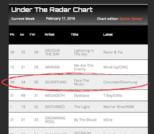 """Face The Music"" moves into the Top 30 on the Under The Radar Radio Chart! Posted by Radio"