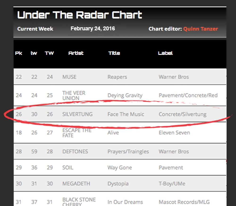 Silvertung - Face The Music - Under the Radar Chart