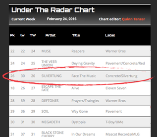"""Face The Music"" moving to #26 on Radiocontraband Chart!"
