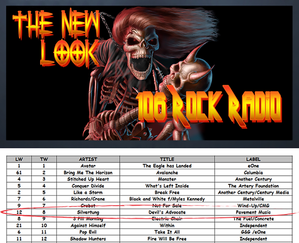 "Silvertung ""Devil's Advocate"" Top 10 on 106 Rock Radio"