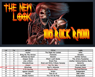 """Devil's Advocate"" Top 10 on 106 Rock Radio"