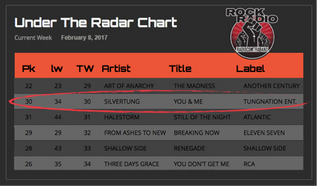 """You & Me"" hits the Top 30 on RadioContraband"
