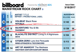 """""""You & Me"""" hits the Top 30 Billboard Mainstream Rock Radio Chart!  Posted by Billboard"""