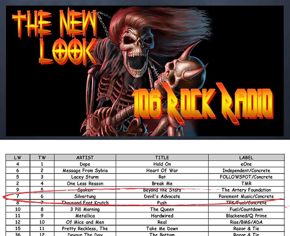 "Silvertung ""Devil's Advocate"" moves to #6 on 106 Rock Radio!"