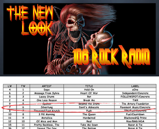 Devil's Advocate moves to #6 on 106 Rock Radio!