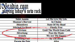 """Face The Music debuts on 106radio.com Top 20! Posted by 106radio.com  """"Face The Music"""""""