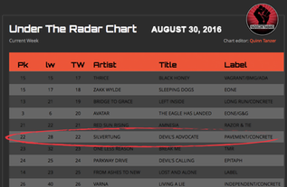 """Devil's Advocate"" continuing to move up Under The Radar Radio Chart!"